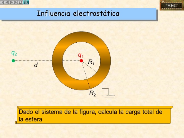 Influencia electrostática