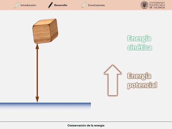 TIR: Principio de conservación de la energía
