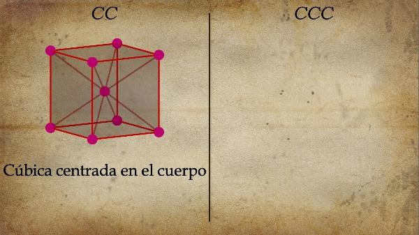 Estructuras CC y CCC
