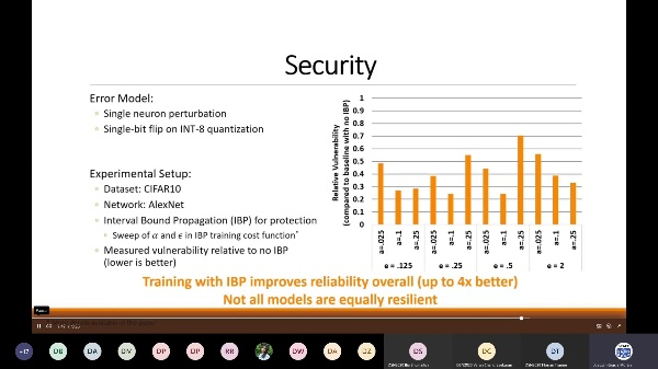DSN2020 - Workshop on Dependable and Secure Machine Learning - Session 3 - Validation, Verification, and Defense