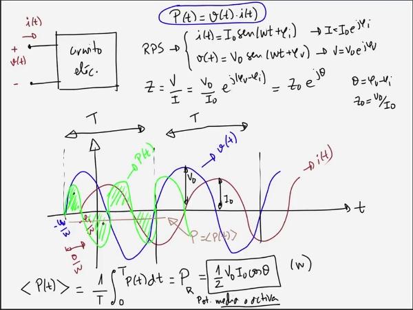 Teoría de Circuitos 1. Lección 5. 6-5 Potencia activa, potencia aparente y potencia reactiva. Triángulo de potencias