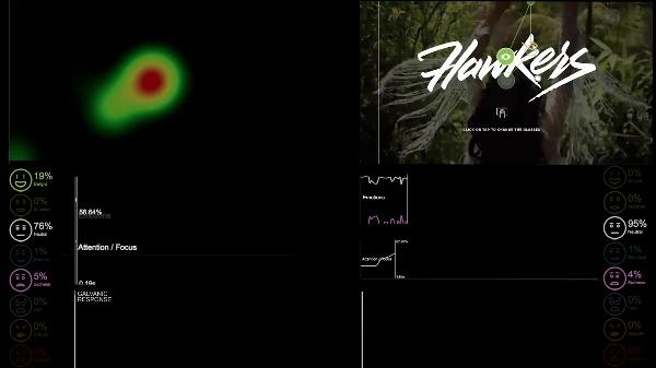 Neuromarketing_Hawkers_Orginal_vs_Interactivo