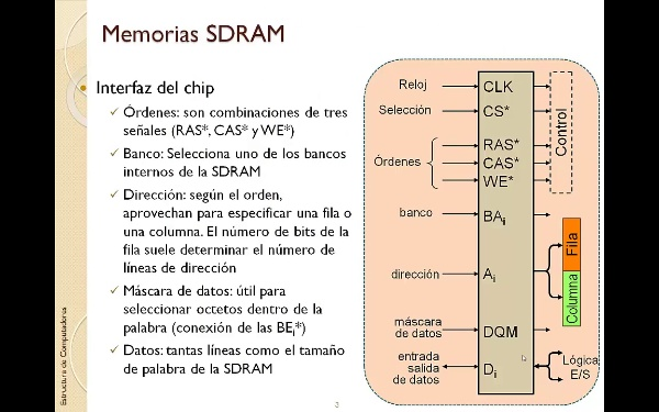 TEMA 5. Memoria. Geometría DRAM
