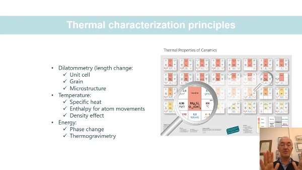 Thermal characterization presentation