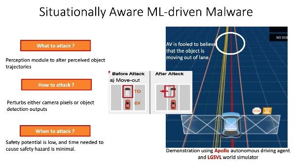 ML-driven Malware for Targeting AV Safety