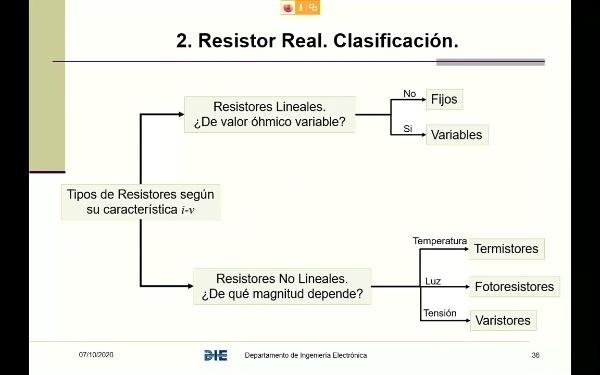 Electronica GTDM. Teoria tema 03. Resistencias ajustables. Docencia VIRTUAL.