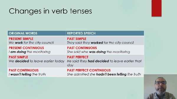 Technical English-REPORTED SPEECH