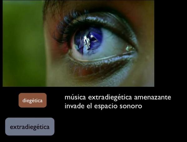Música epidiegética vs extradiegética