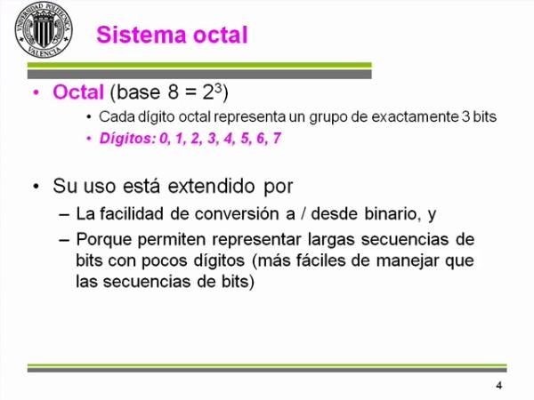 Sistemas Octal y Hexadecimal