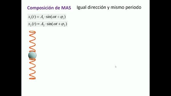 Composición de movimientos armónicos simples 2