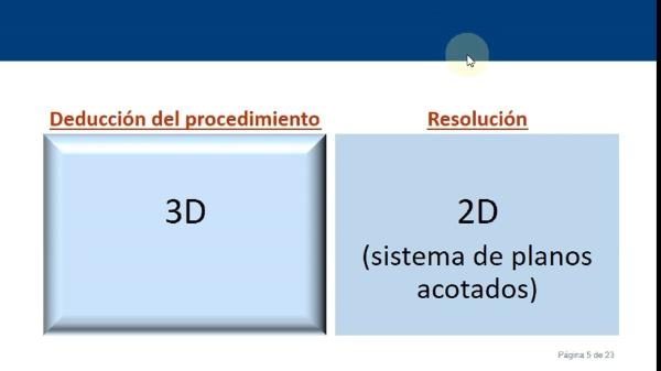 Distancia entre dos planos paralelos en el sistema de planos acotados