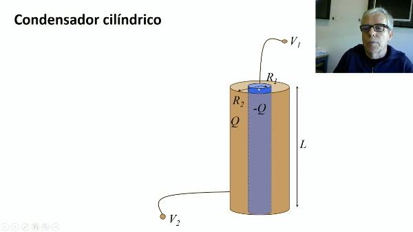Condensadores cilíndricos y esféricos 2