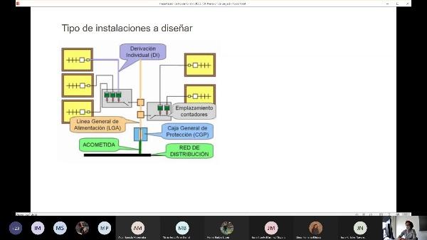 TEE_Ud3_T4y5_Previsión de Cargas y Conductores