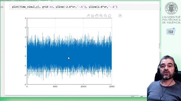 Significado de la norma 2 de un sistema LTI: ejemplo Matlab