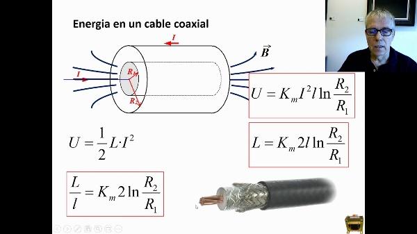 Inducció: energia del camp magnètic