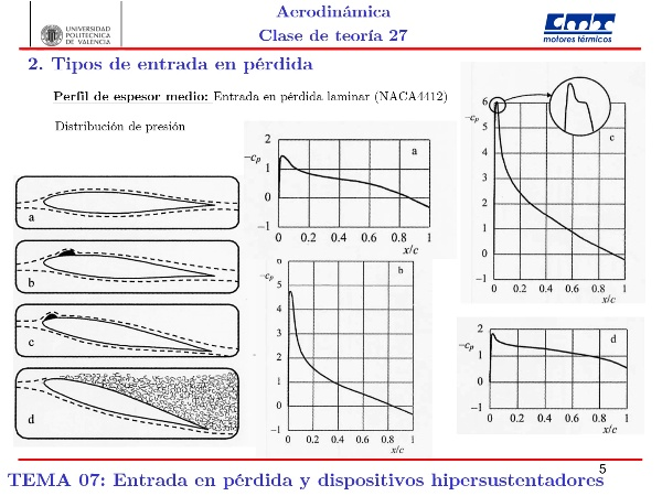Aerodinámica I, Clase 27