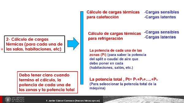 Conceptos para el cálculo de la instalación de climatización