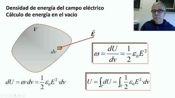 Energía del condensador. Densidad de energía del campo eléctrico