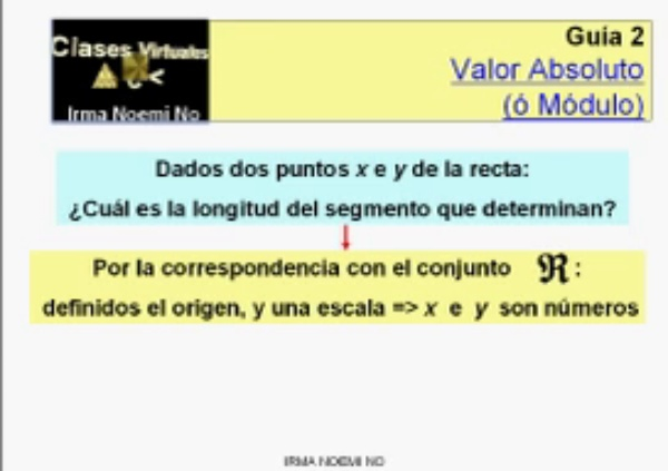 Función Valor Absoluto - 1
