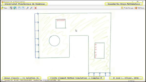 Solucion Modelo Elementos Finitos Dominio Plano en Ansys Classic y Mathematica