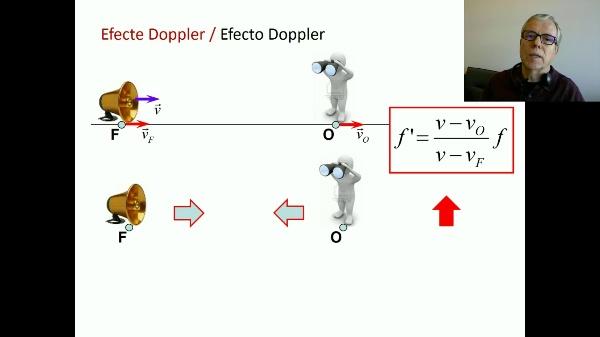 Efecto Doopler C