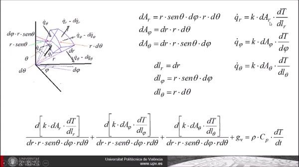 Ecuación de transmisión de calor por coordenadas esféricas