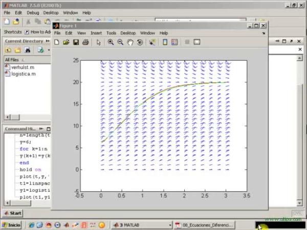 Tema 8. Ecuaciones diferenciales ordinarias. Algoritmo de Euler
