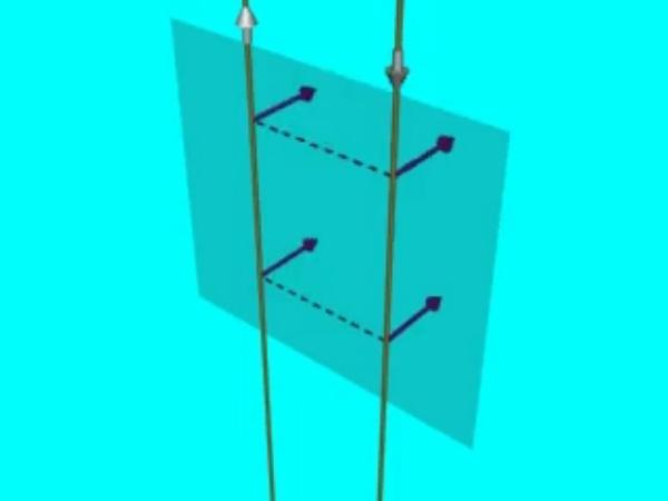 Hilos_Repulsión: Fuerza de repulsión entre dos hilos conductores rectilíneos paralelos por los que circulan sendas corrientes eléctricas en sentidos contrarios