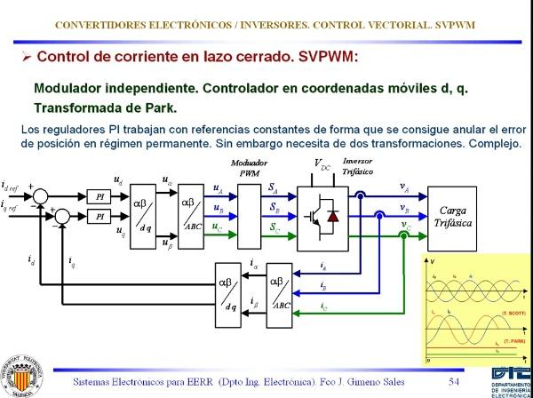 Control Inversores_05 SEEE