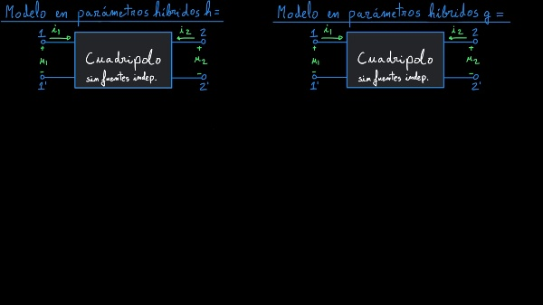 Cuadripolos 2 Modelos híbridos
