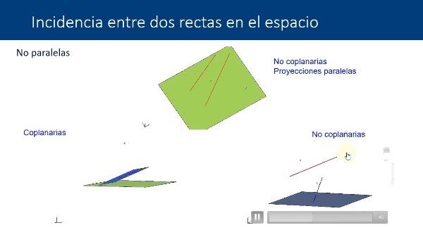 Sistema de planos acotados. Intersección entre rectas
