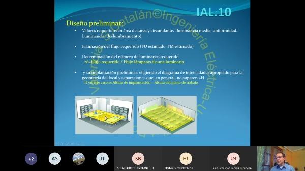 IAL-10.2.Alumbrado de interiores. 2ª parte