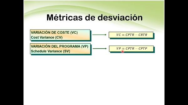 Control de proyectos: métricas de Valor Ganado
