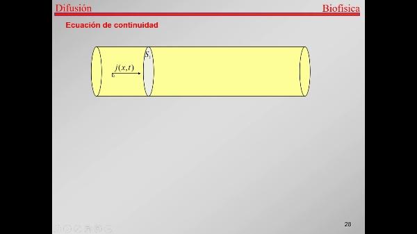 4.-Transporte-T28-T29- Ecuacion de continuidad