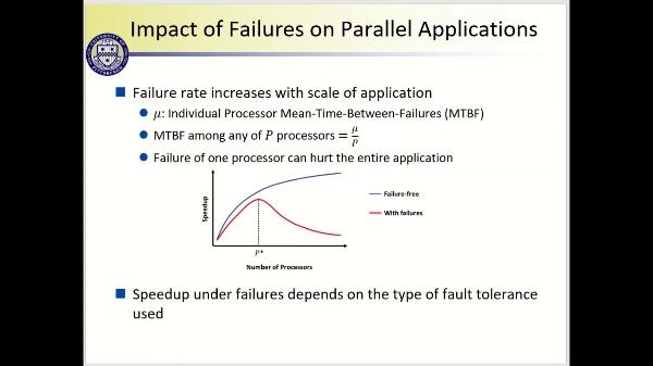 Enhancing Reliability-Aware Speedup Modelling via Replication