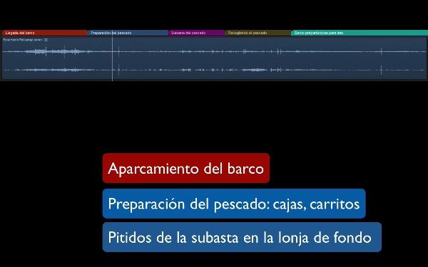 Paisaje sonoro del puerto de Gandía
