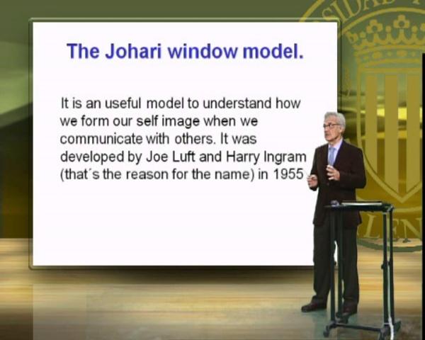 Self concept in comunication. The Johari Window