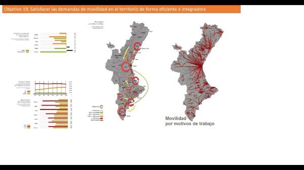 Objetivo 19, Satisfacer las demandas de movilidad en el territorio de forma eficiente e integradora 2