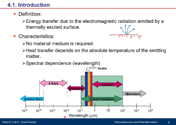 Didactic Unit 5. Heat Transfer - Part C
