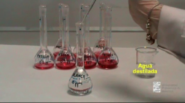 Determinación de nitritos en muestras de agua: preparación de disoluciones
