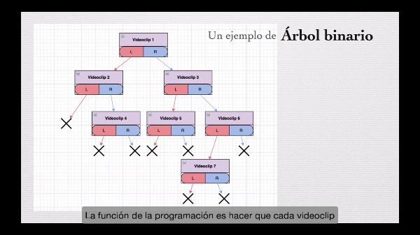 Video resumen