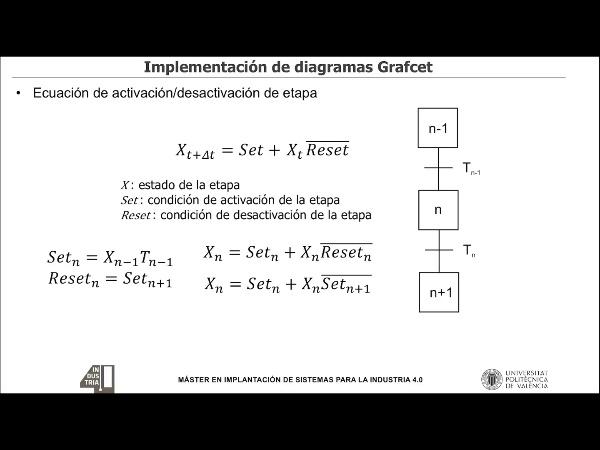 Implementación teórica de diagramas Grafcet