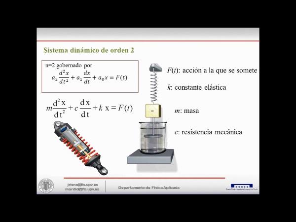 Sistemas de medidas dinámicas de orden 2