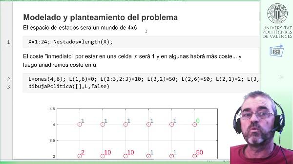 Ejemplo Programación dinámica 2D (1): Modelado y planteamiento del problema