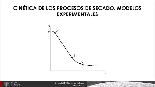 Cinética de secado. modelos experimentales