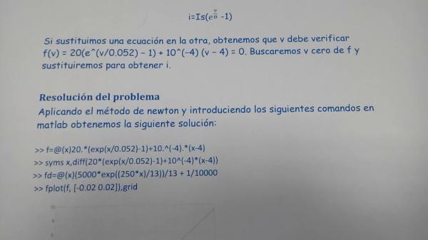 Resolución de la ecuación no lineal que relaciona la corriente y el voltaje en un diodo.