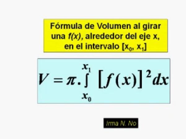 Cálculo integral del volumen de un sólido de revolución