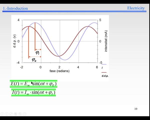 Elec-6.-AC-S9-S11-AC parameters