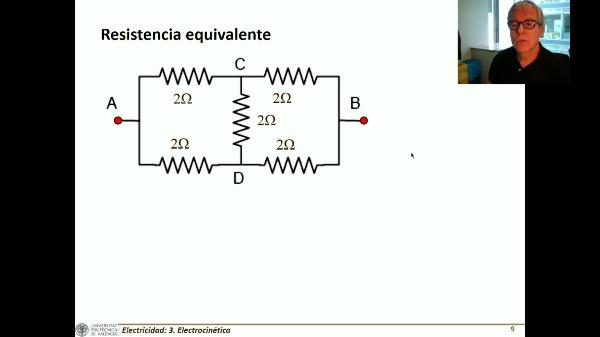 T3E. Método de mallas. Resistencia equivalente C