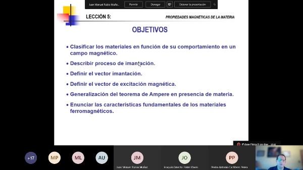 Clase 4 Física II Grupo A online